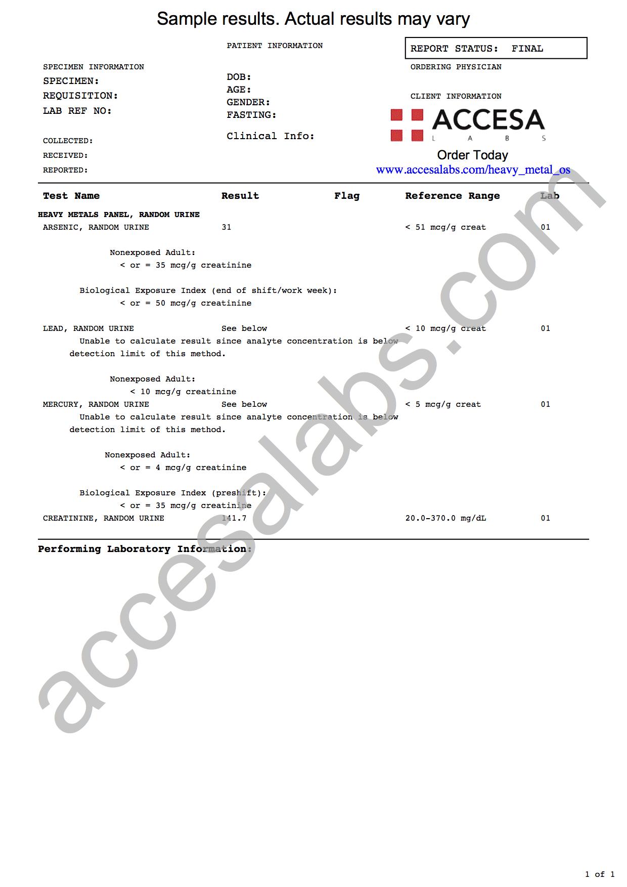 Heavy Metals Urine Test Metal Toxicity Urine Screen
