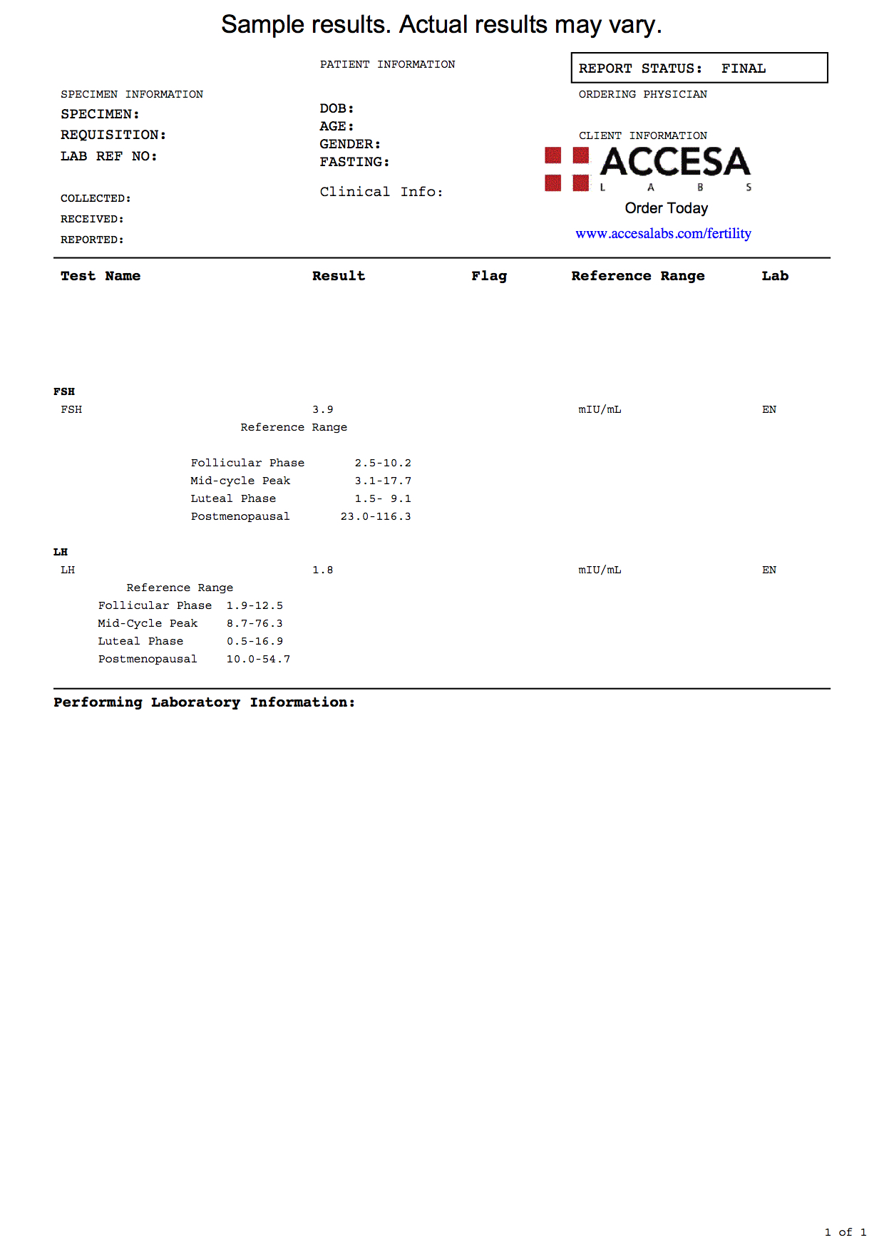 Ovulation Panel Sample Report